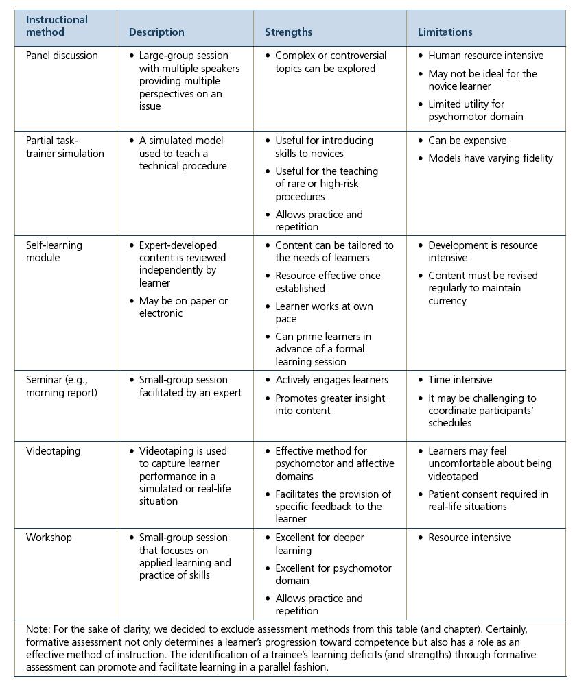 list of teaching methods pdf