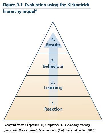 literature review educational leadership