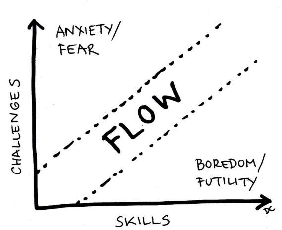 Flow2.jpg