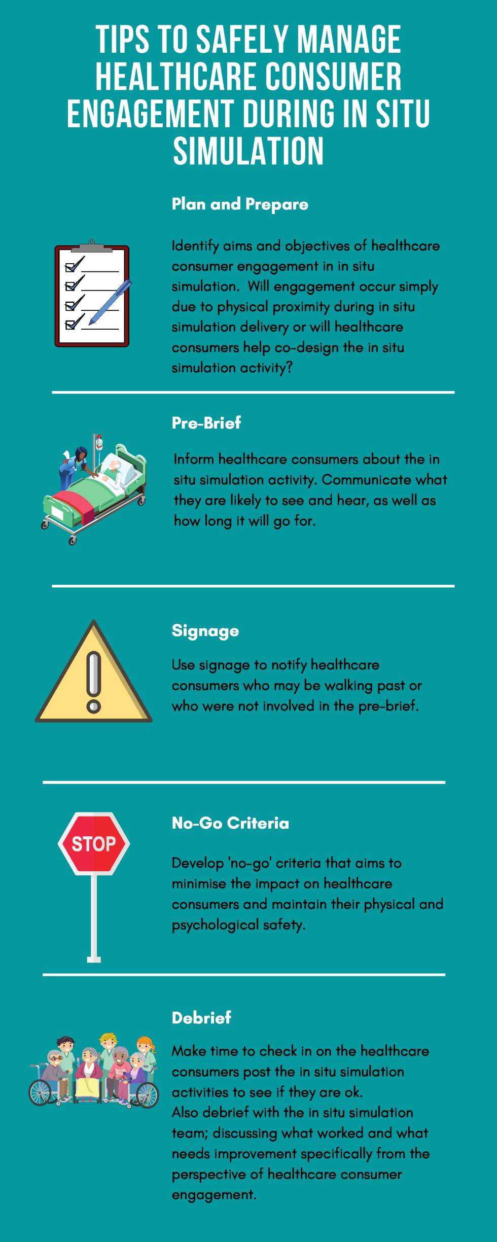 Safely managing healthcare consumer engagement during inset simulation Infographics-3